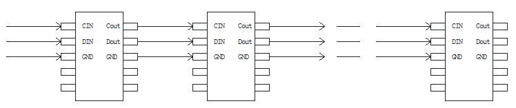 作者:韩柏光 摘要:本文阐述了市面上DMX专业名词存在的泛滥使用;进行了基础的识别;注明了DMX标准的名称,并提出了基本的办法对DMX和SPI串行移位信号进行一定的区分。 笔者曾经参与现场调试一个项目,分享一下吃亏经验。 工程商在一个小的户外亮化工程里面使用了点光源,也使用了我们的户外变焦染色灯具。工程商自新歌设计的项目,采购之前,内部并没有出控制系统图,在认准DMX控制 功能的前提下,照明设计师按照动画效果布灯和计算灯具主清单,并报预算。 然后工程商买了我们的灯,也买了另外一个厂家的点光源,控制器是我